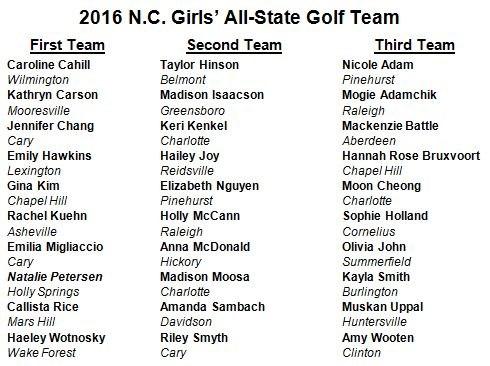 2016 N C All State Junior Golf Teams