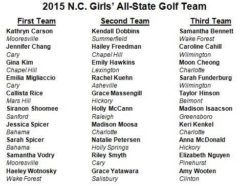 2015 N C All State Junior Golf Teams